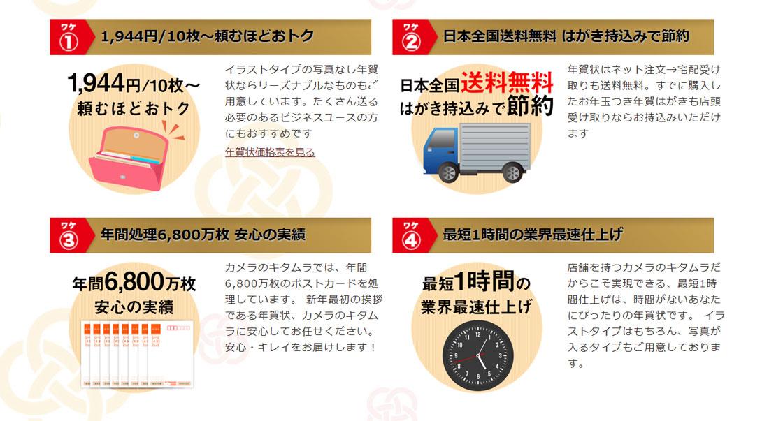 カメラのキタムラの年賀状印刷の特徴