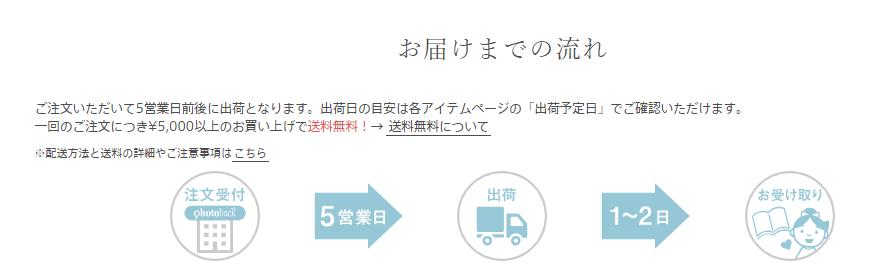Photoback(フォトバック) 配送スケジュール